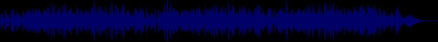 waveform of track #12958