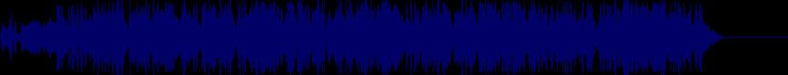 waveform of track #12966