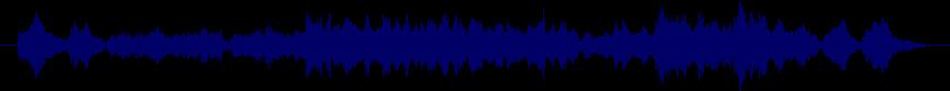 waveform of track #12967