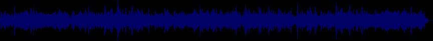 waveform of track #12969