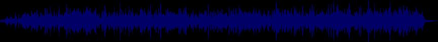 waveform of track #12973