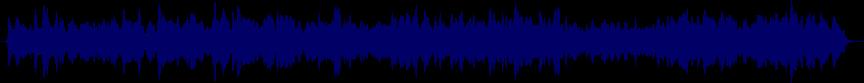 waveform of track #12978