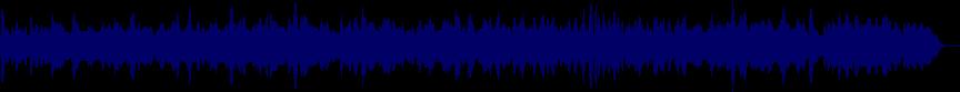 waveform of track #12983