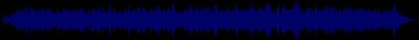 waveform of track #12995
