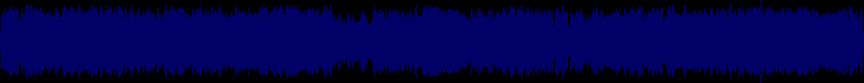 waveform of track #12998