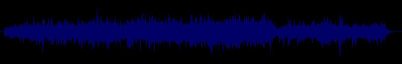 waveform of track #129003