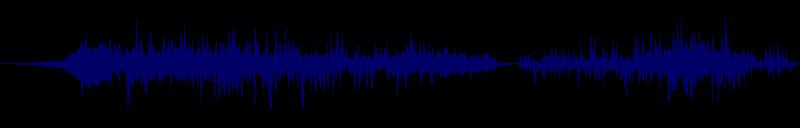 waveform of track #129015