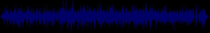waveform of track #129022