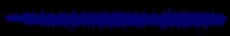 waveform of track #129025