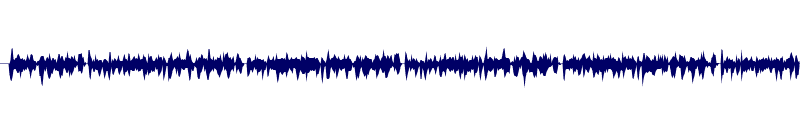 waveform of track #129027