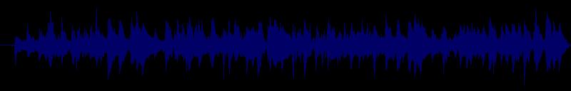 waveform of track #129045