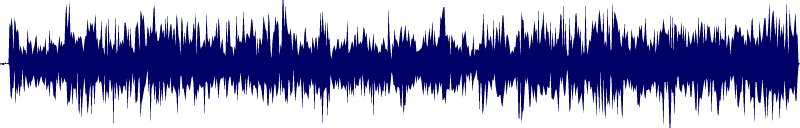 waveform of track #129047