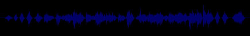 waveform of track #129049