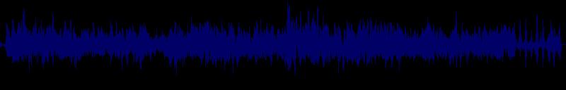 waveform of track #129058