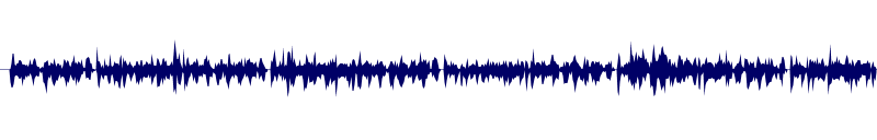 waveform of track #129059