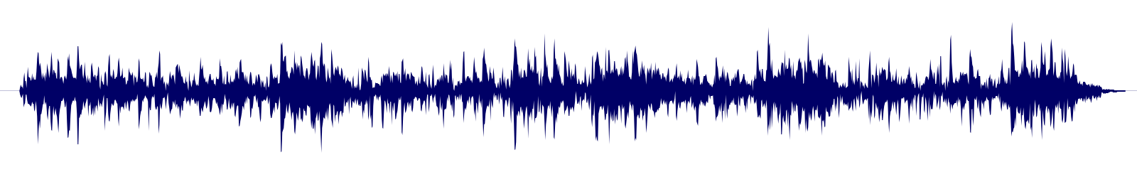 waveform of track #129063