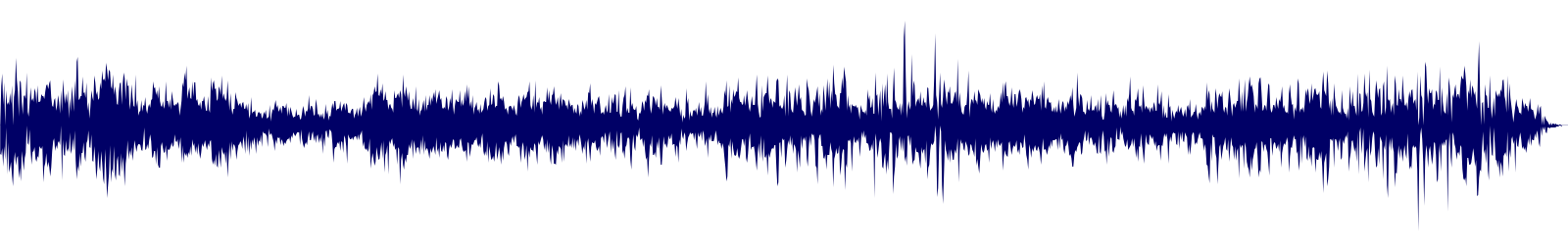 waveform of track #129069