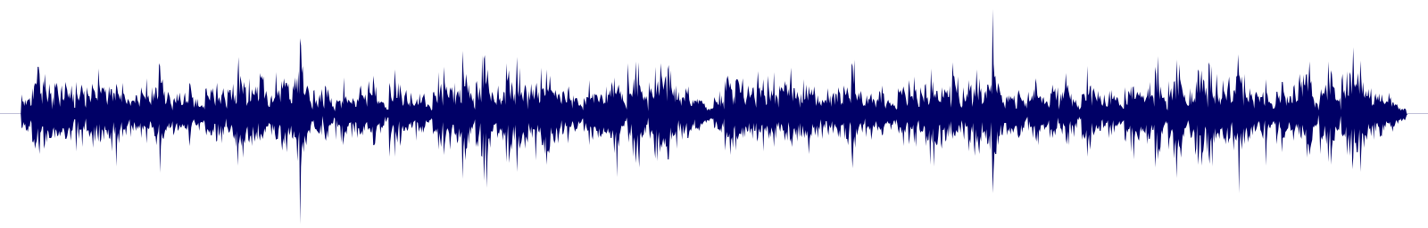 waveform of track #129070