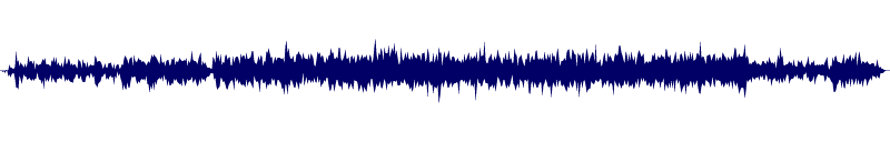 waveform of track #129075