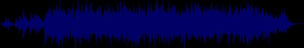 waveform of track #129076
