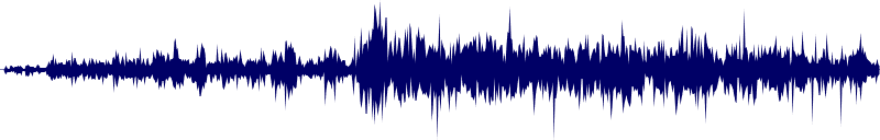 waveform of track #129080