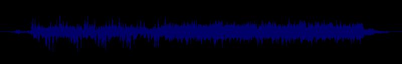 waveform of track #129082