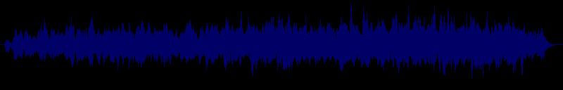 waveform of track #129087