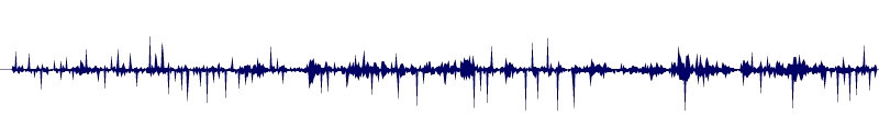waveform of track #129111