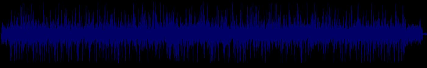waveform of track #129118