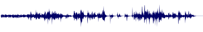 waveform of track #129122