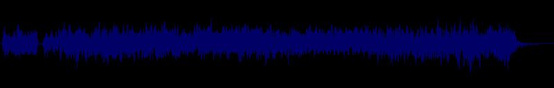 waveform of track #129123