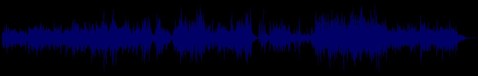 waveform of track #129125
