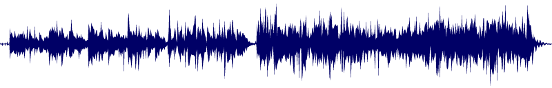 waveform of track #129131
