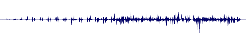 waveform of track #129138
