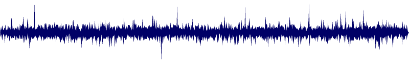 waveform of track #129139