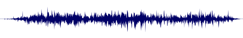waveform of track #129145