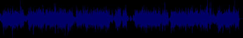 waveform of track #129148