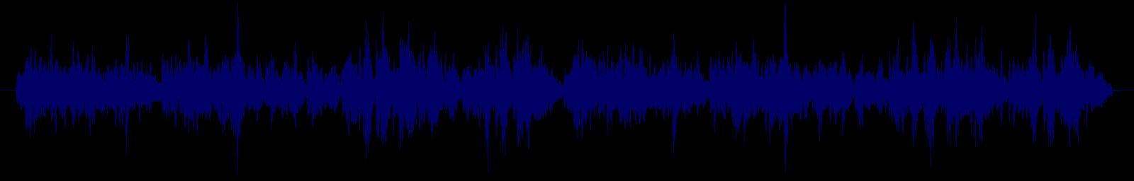 waveform of track #129152