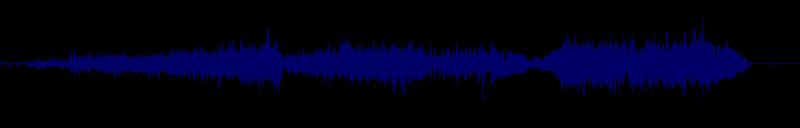 waveform of track #129167