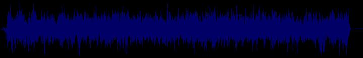 waveform of track #129173