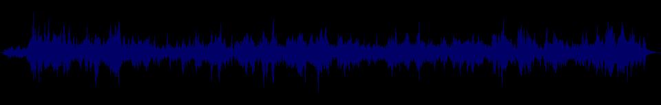 waveform of track #129182
