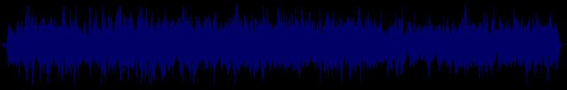 waveform of track #129183
