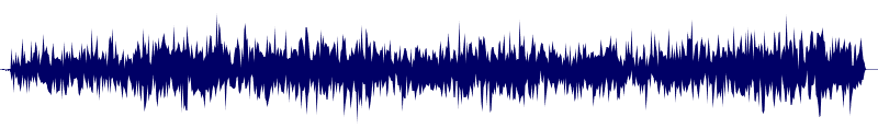 waveform of track #129185