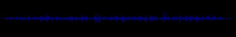 waveform of track #129193
