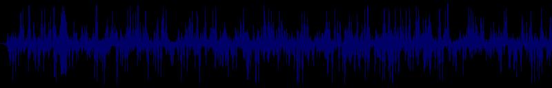waveform of track #129198