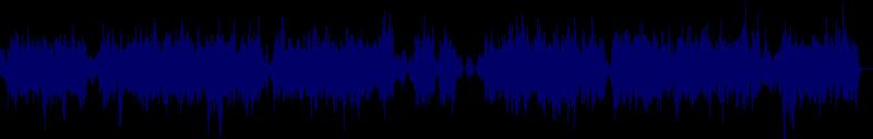 waveform of track #129199