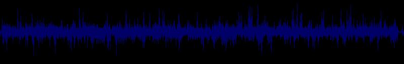 waveform of track #129200