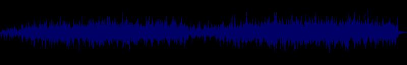 waveform of track #129205