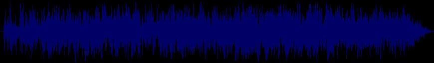 waveform of track #129206