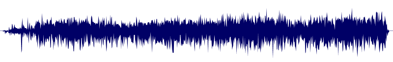 waveform of track #129208